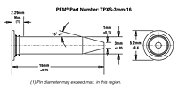 Self-Clinching Pilot Pins - Type TPXS™ 2